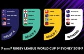 9s - PNG In Pool With Australia & New Zealand